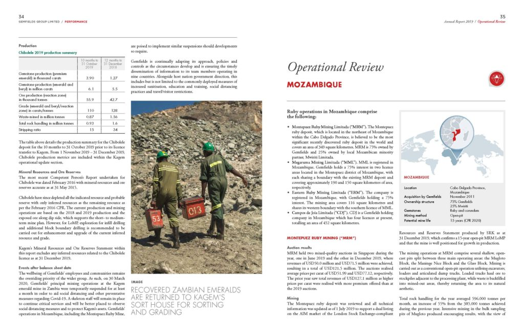 Pages 22-23 of Gemfields Annual Report 2020